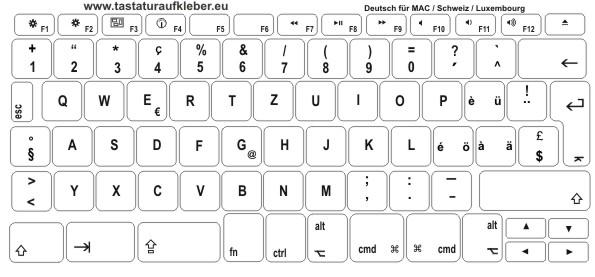 Vorlage Tastatur Schweiz Wikipedia 0