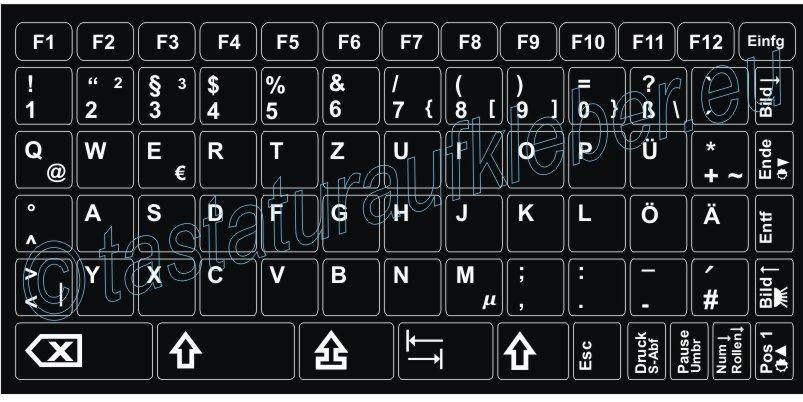 Tastatur Layout Deutsch