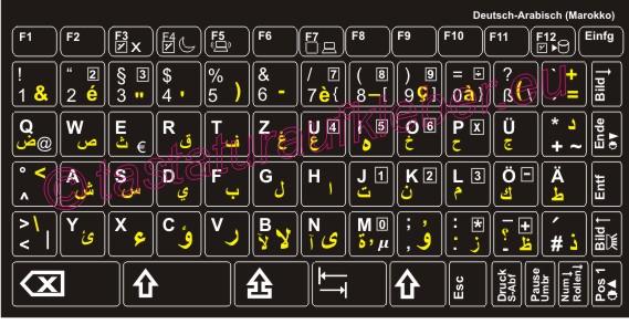 Dvorak tastatur mac