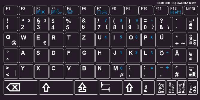 Tastaturaufkleber Layout Deutschland Qwertz Tastaturaufkleber